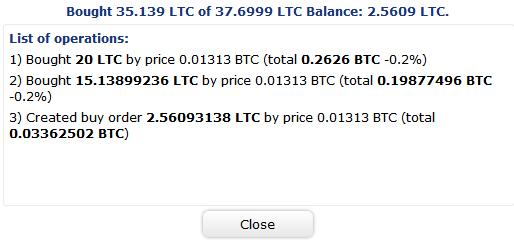Übersicht Kauf von LTC